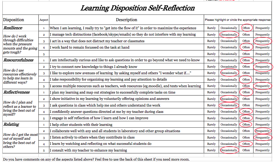 example of student reflection DISPOSITIONS1